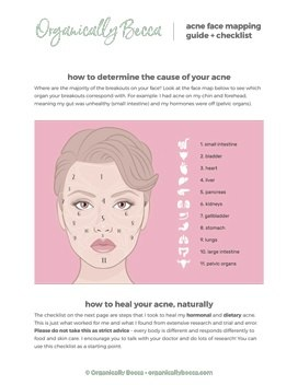Free acne guide