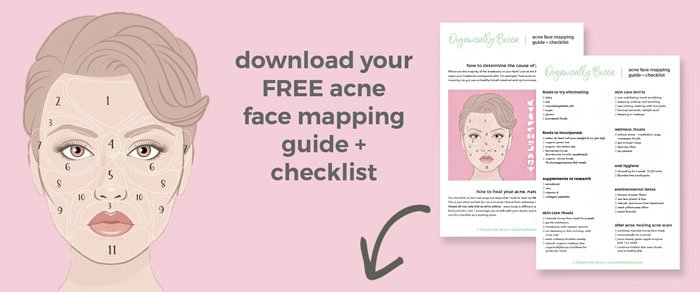 Acne Face Mapping Guide + Checklist