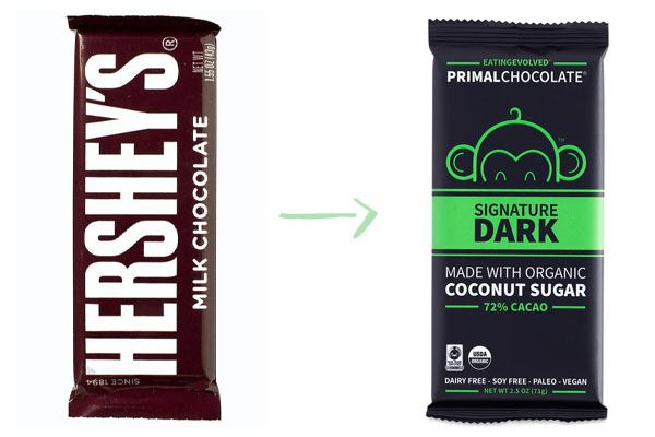 Hershey's Eating Evolved Chocolate