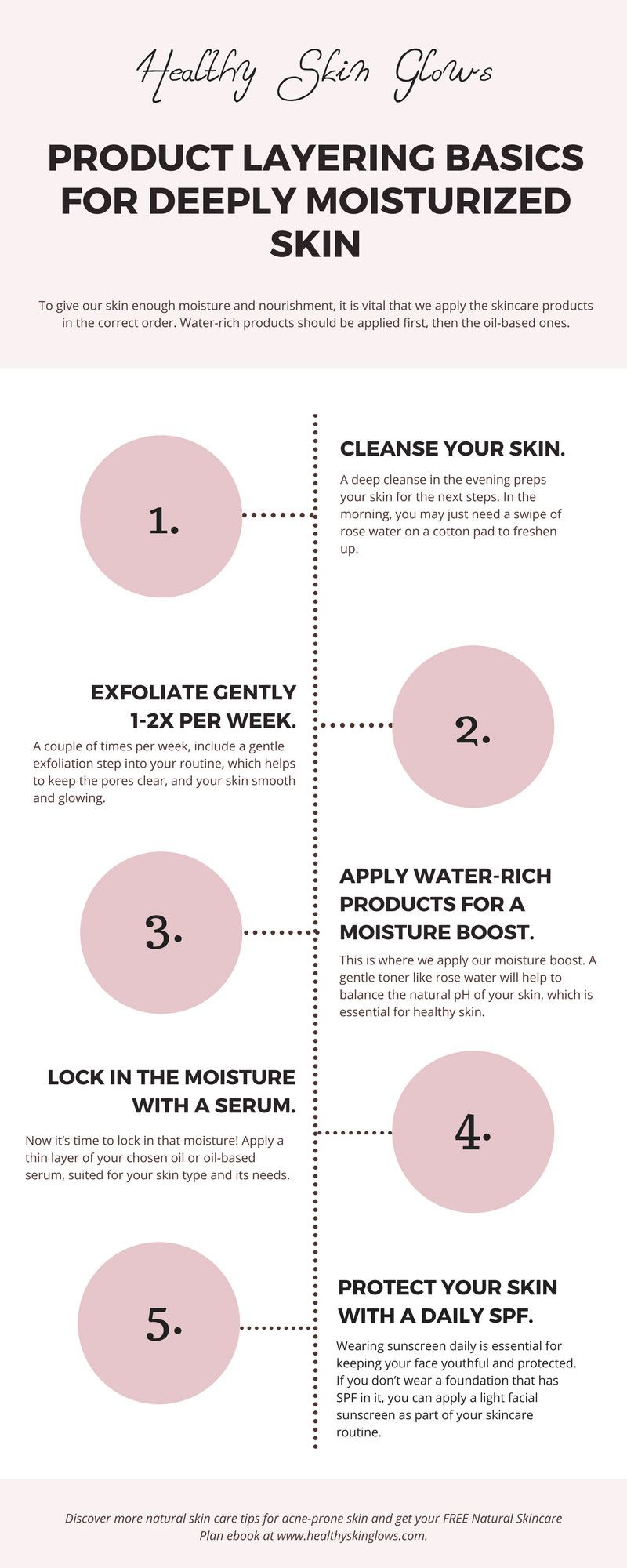 Healthy Skin Glows - How to Layer Products