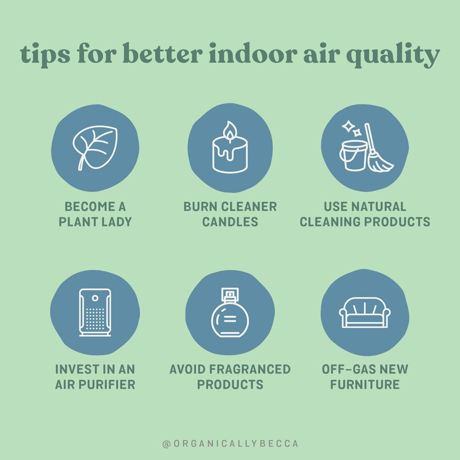 Tips for better indoor air quality