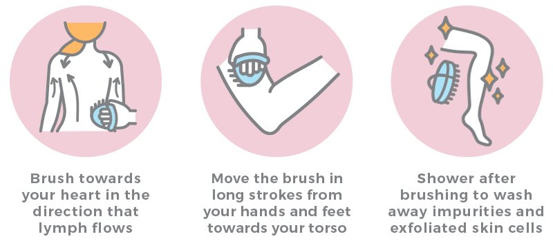 How to Dry Body Brush Steps