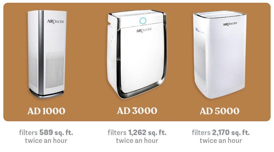 AirDoctor 1000, 3000, 5000 Model Comparison